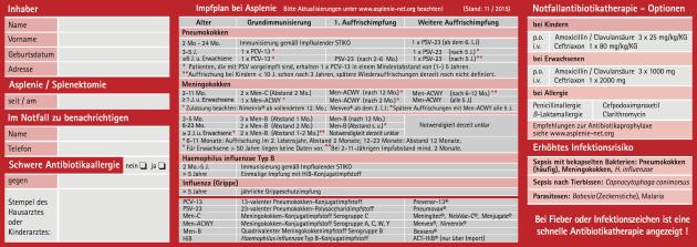 ASPLENIEPASS_4_OHNE_DGHO_2